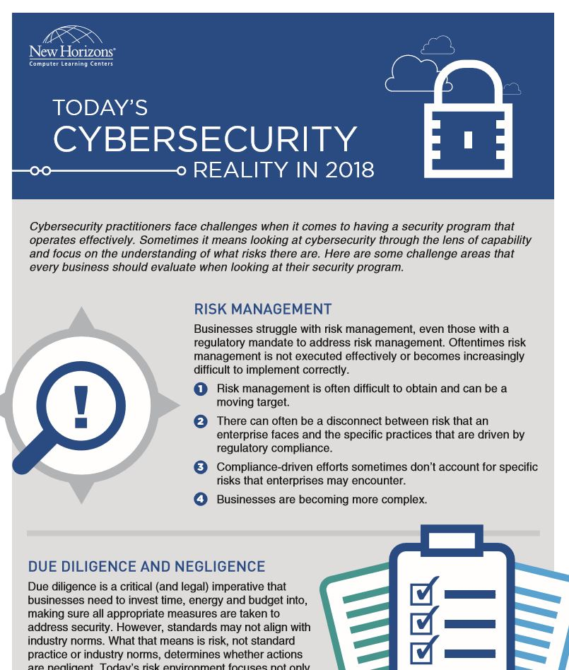 Today's Cybersecurity Reality